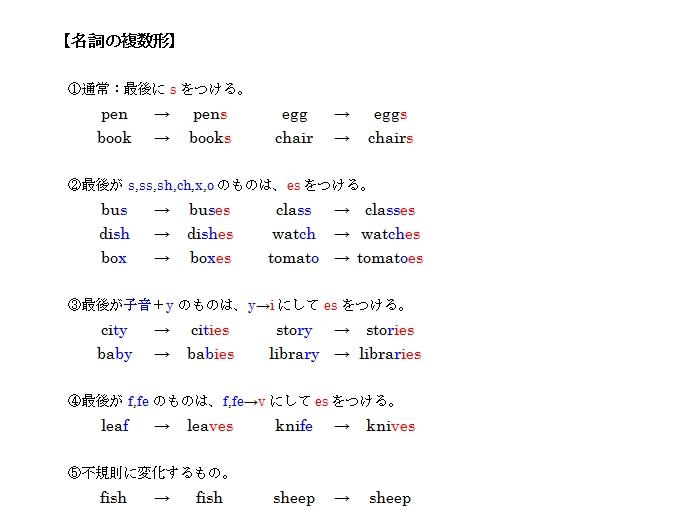 漢字 3年生の漢字テスト : ... 名詞の複数形 中3 関係代名詞